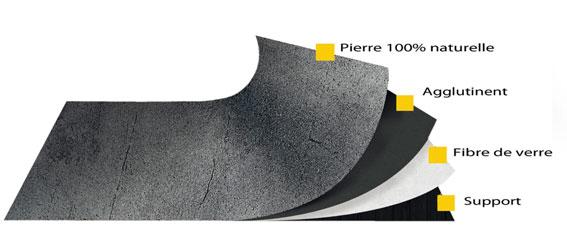 Un nouveau matériau : la feuille de pierre I Styles de Bain