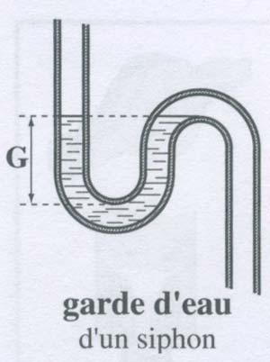 Schéma d'une garde-deau