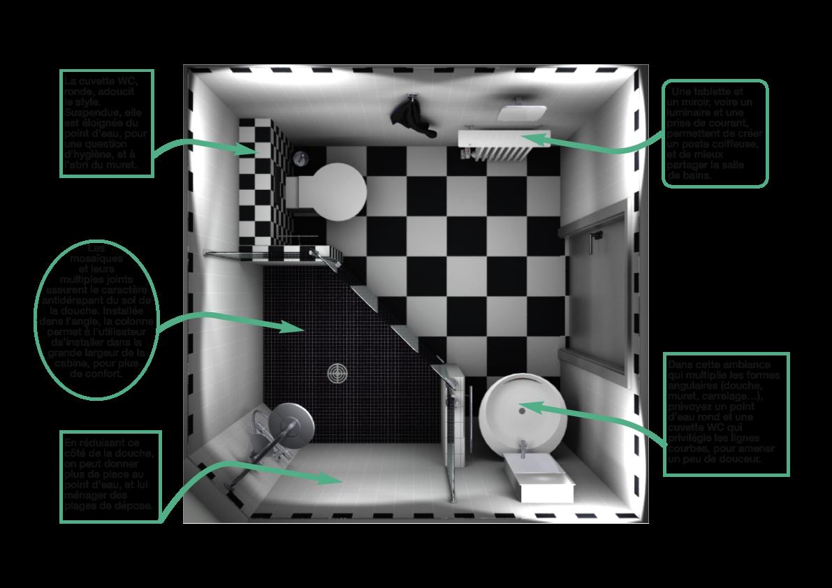 vue de dessus d'une petite salle de bain carrée en noir et blanc